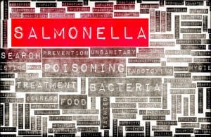 Food Poisoning as a Premises Liability Claim